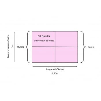 Kit Outubro Rosa Auto Cuidado (6 Cortes de 50 x 75cm)
